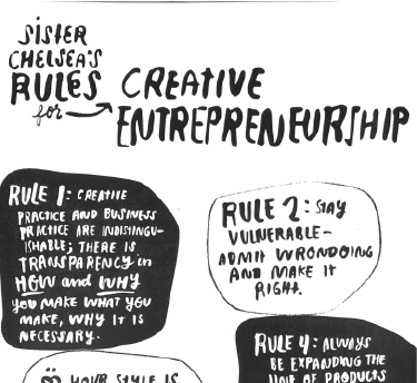 Rules for Creative Entrepreneurship + Intro to Hand Lettering